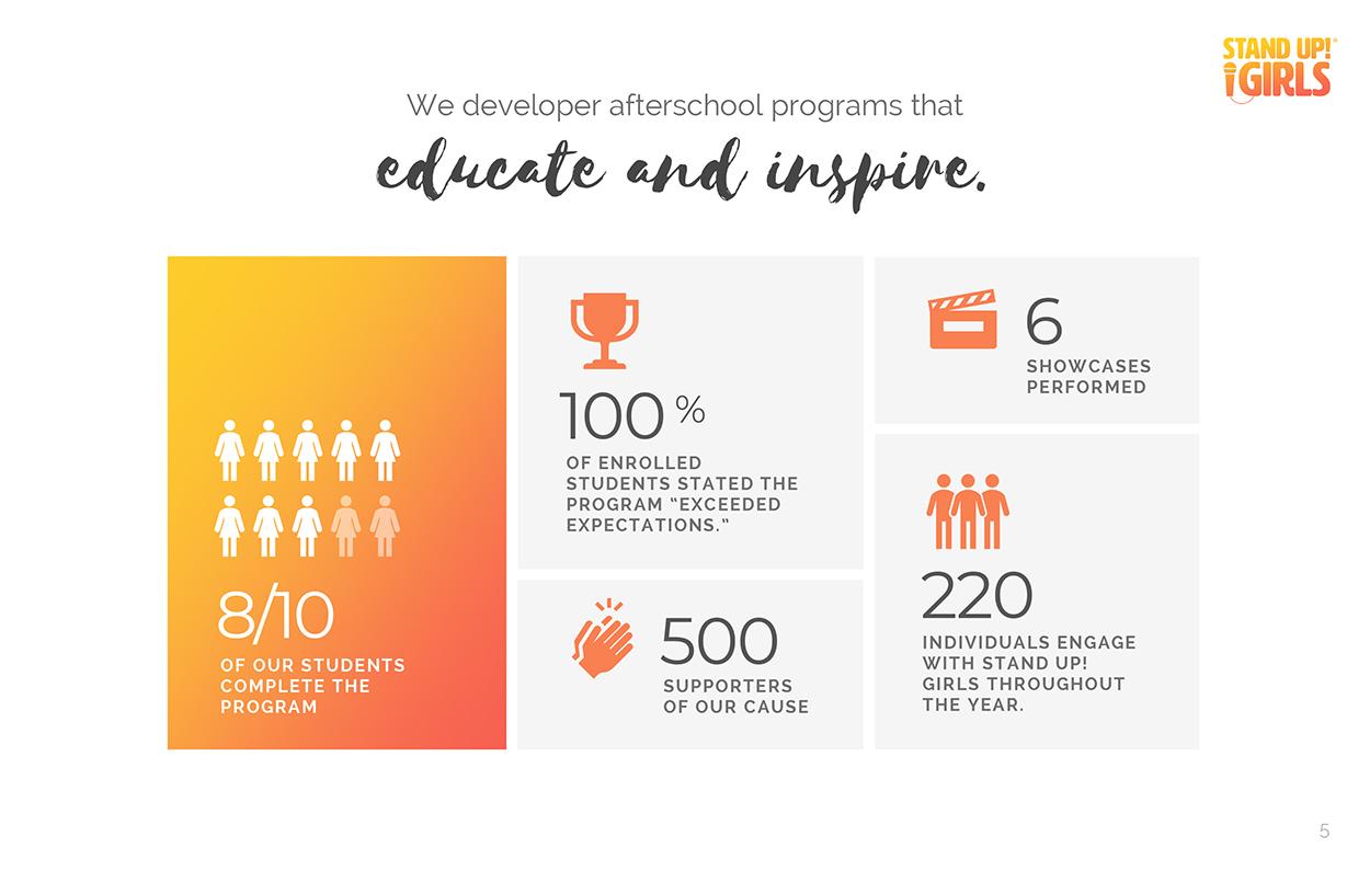 Non-profit Powerpoint